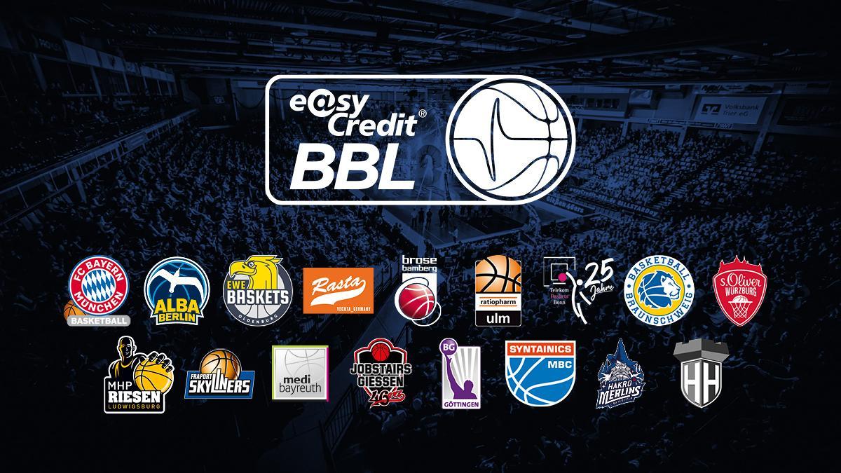 Nach der Entscheidung, die Saison soweit es erlaubt wird in Turnierform zu einem Ende zu bringen, sollen nun einige häufig aufgekommene Fragen von Seiten der easyCredit BBL offiziell und ausführlich beantwortet werden.